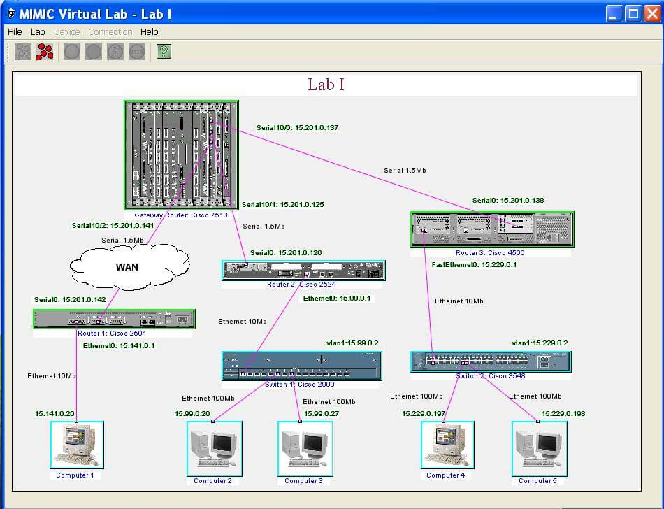MIMIC Virtual Enterprise Lab with simulated network 1
