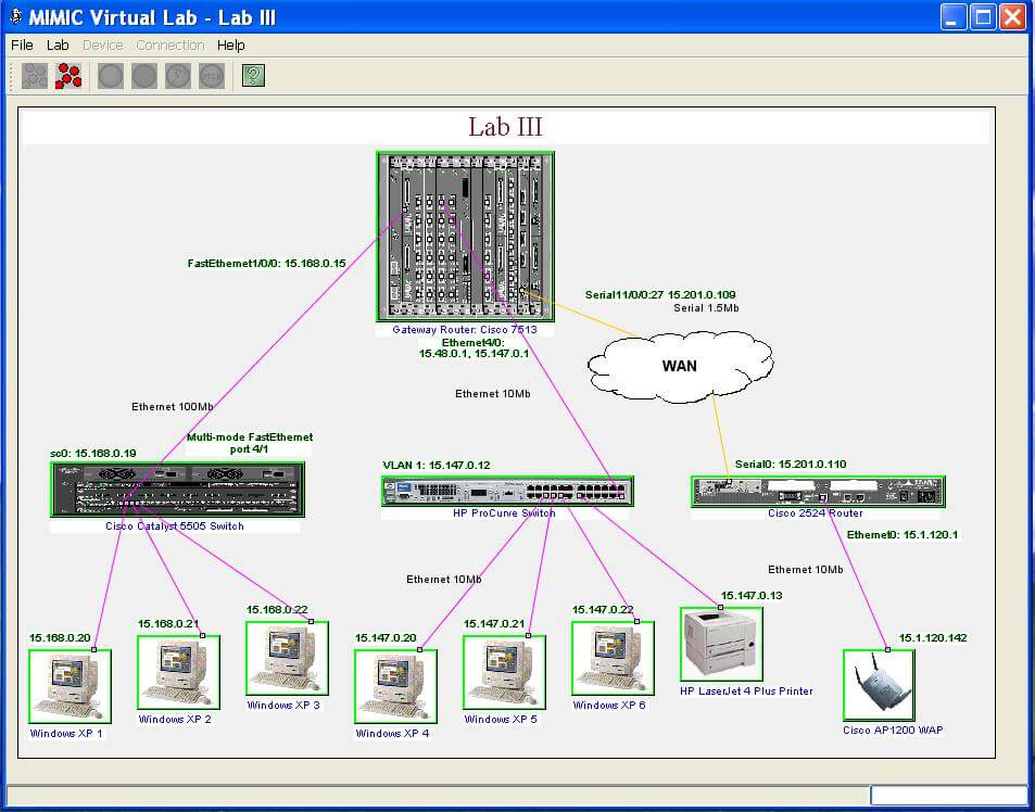 MIMIC Virtual Enterprise Lab with simulated network 3