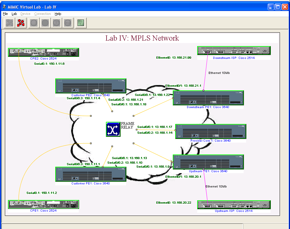 MIMIC Virtual Enterprise Lab with simulated network 4
