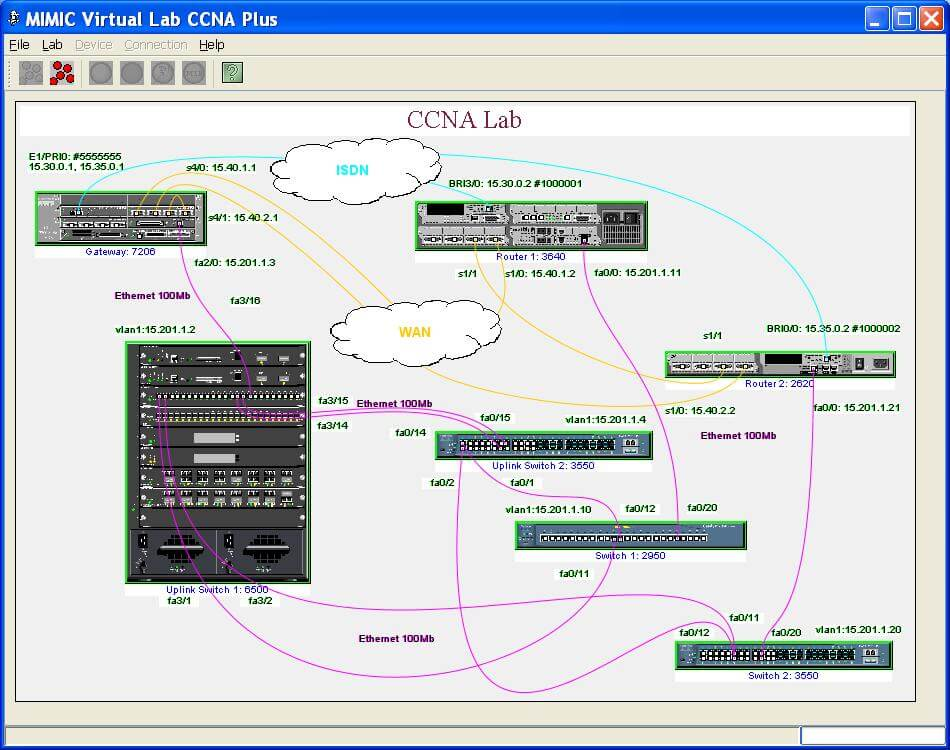 MIMIC Virtual Enterprise Lab with simulated network 5